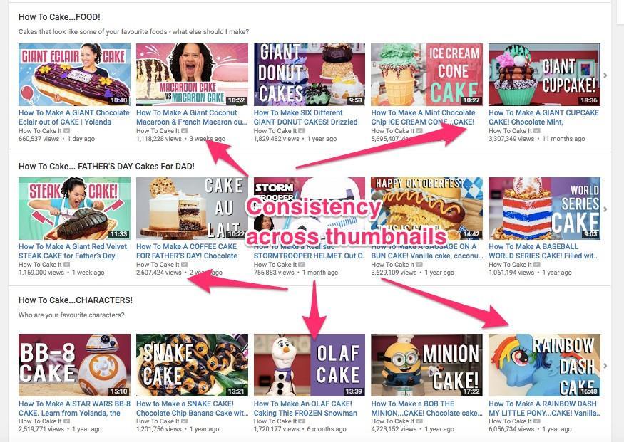 hablando digital, youtube, miniaturas, how to cake it, thumbnails