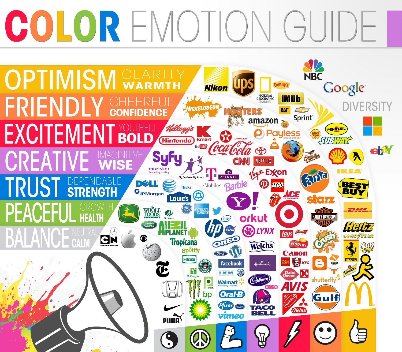 hablando digital, brand, logos, colores