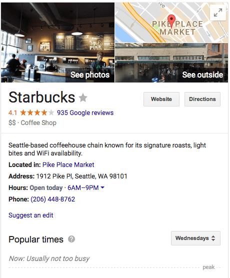 SEO, SEM, Google, Primeros, Lugares, Puestos, Posición, Hablando Digital, Sitios Pequeños, Poco Tráfico