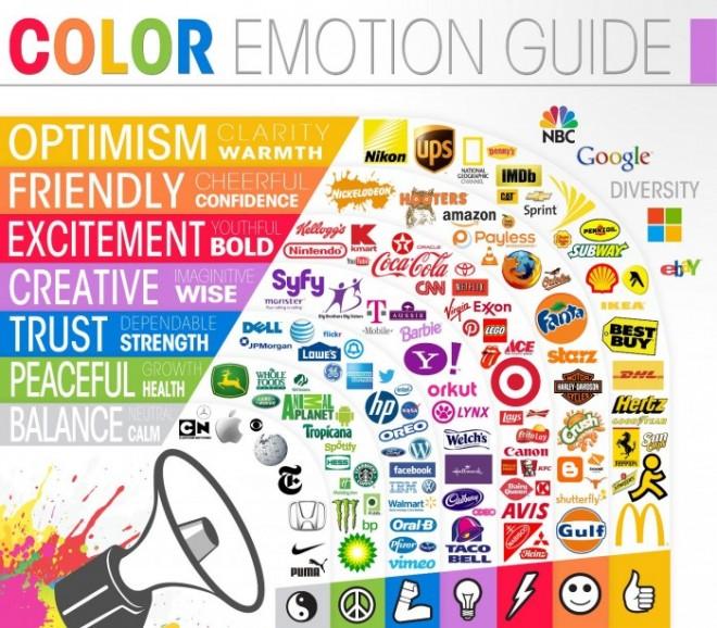Ingredientes, Marca Visual, Redes Sociales, Hablando Digital