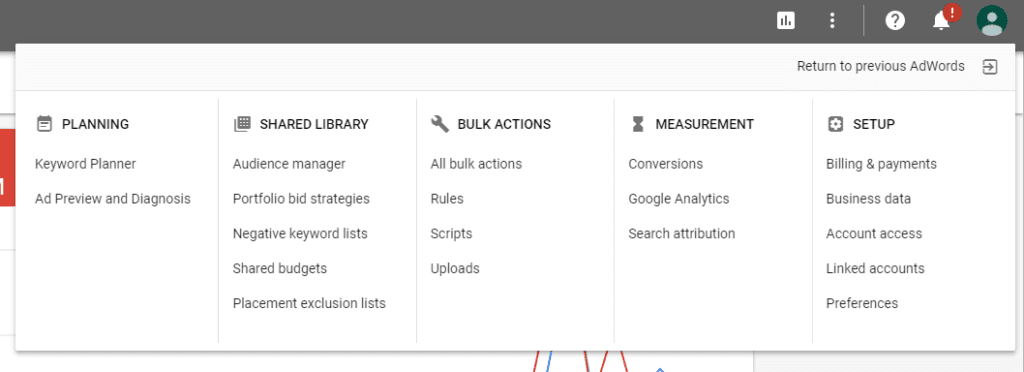 Google, AdWords, Guía, Principiantes, Evolución, Tutorial, Hablando Digital