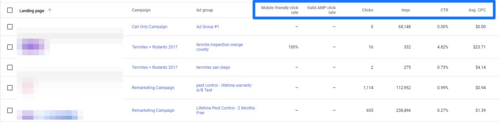 Google, AdWords, Hablando Digital, Actualizaciones, Novedades