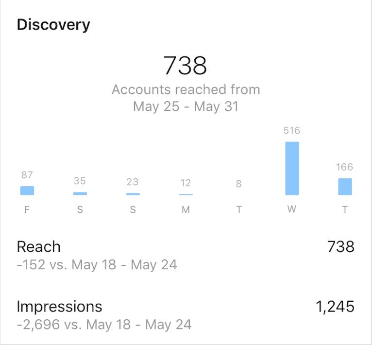 instagram analytics insights la herramienta para medir el crecimiento de tu marca y cuenta hablando digital