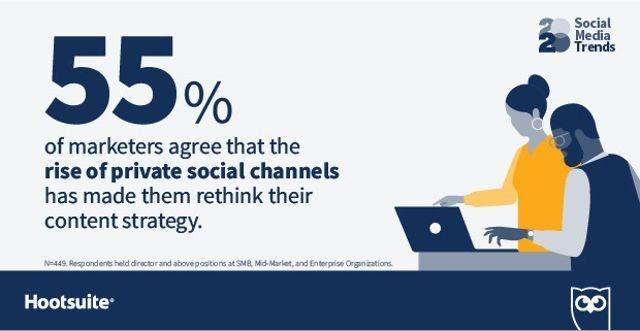 Tendencias de Redes Sociales. Equilibrio entre la interacción pública y privada.