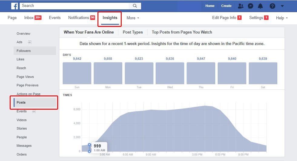 Cómo ver las características de tu público, Ads Manager, Dashboard, Insights, Page, Inbox, Events, Notifications