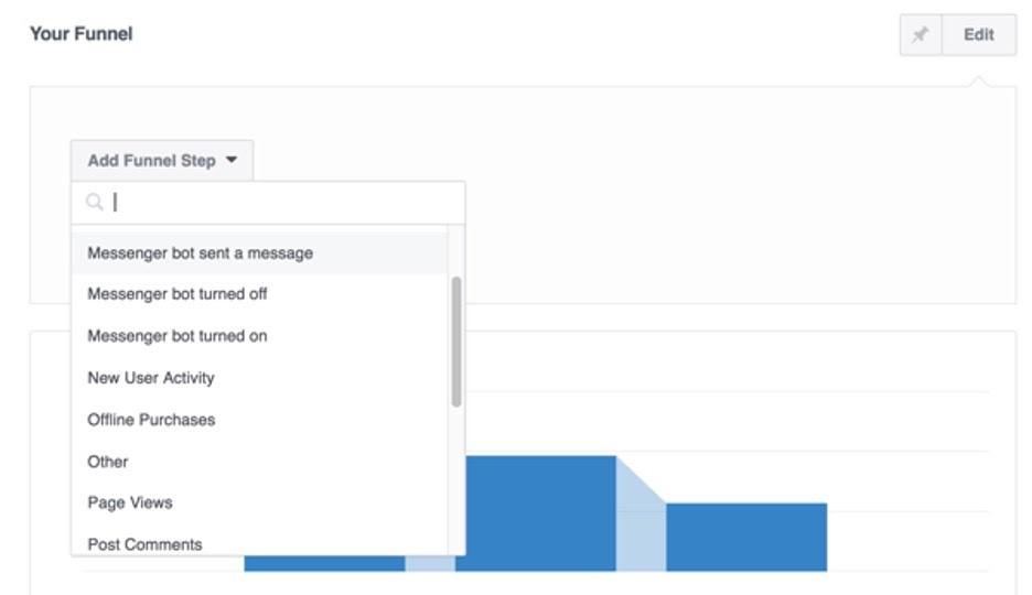 Crear embudo detallado en panel de Facebook Analytics