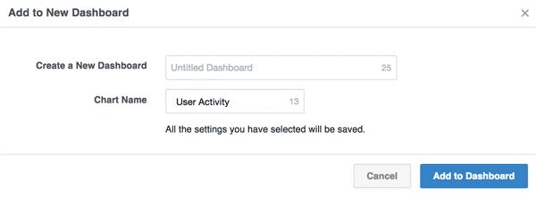 Crear nuevo panel en Facebook Analytics
