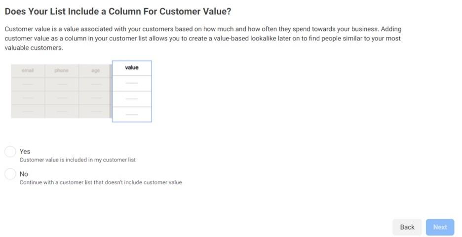 Audiencias personalizadas de Facebook de valor